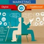 Web marketing et marketing traditionnel