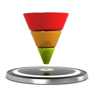 Stratégie De Marketing En Tunnel De Vente Complet