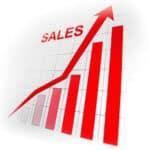 3 avantages de l'alignement du marketing et de la vente