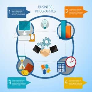 Transformer Des Infographies En 4 étapes